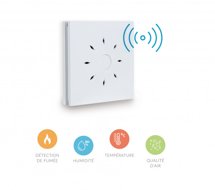 INSAFE+ Origin: Smoke Detector and Indoor Air Quality Monitor